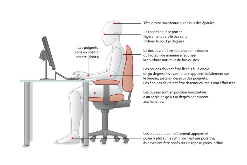 Position de travail en bureau